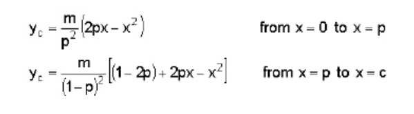equation of mean camber line