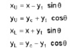 final equation of coordinates of NACA 4 digit airfoil