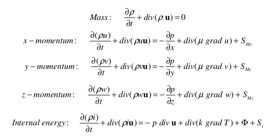 Governing equations of fluid flow