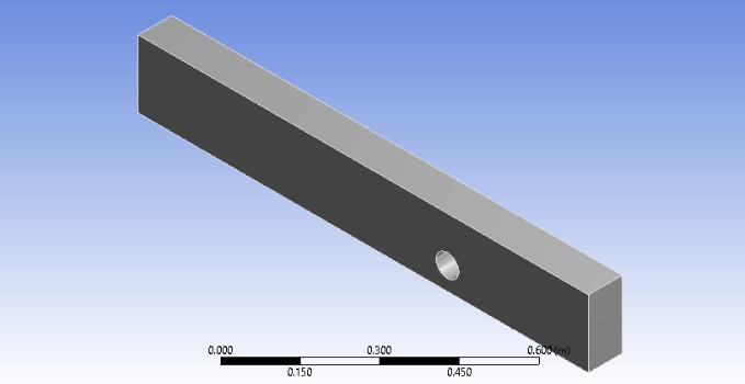 Geometric Model in CFD